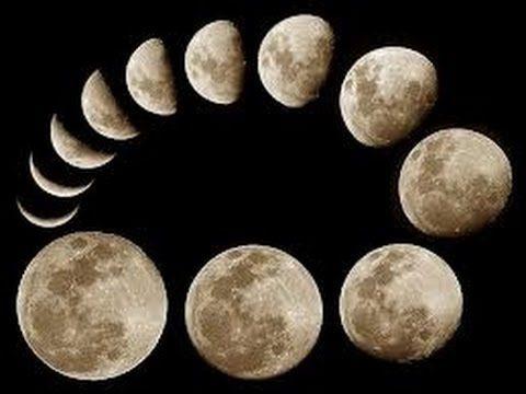 Lunar Sabbath proof 1/3